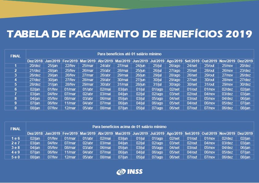 Calendário de Pagamento INSS 2021